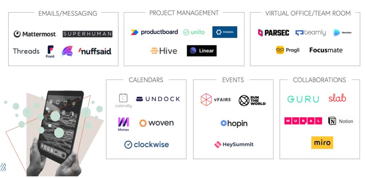 오피스 기능의 주요 영역별 대안을 제시하는 기업들
