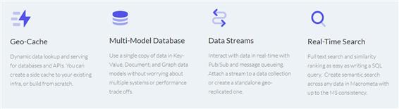 매크로메타가 개발자에게 제공하는 서비스들 (출처: 매크로메타 웹사이트)