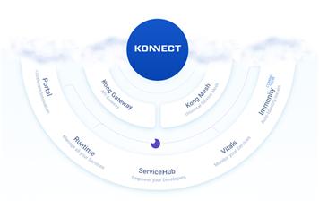 콩 코넥트 플랫폼의 주요 서비스 (출처: 콩)